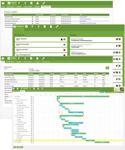 Effektivt projektstyringsværktøj